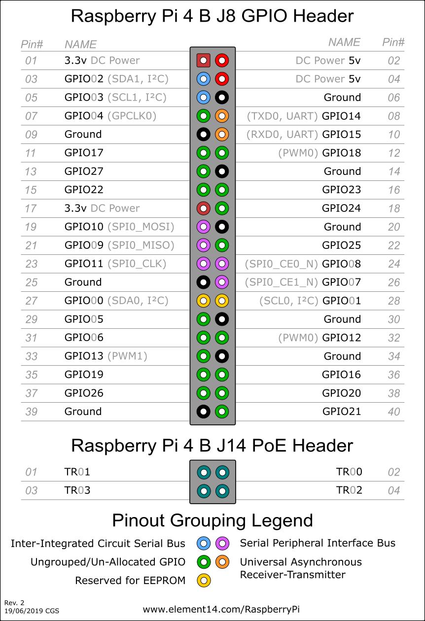 GPIO-Pi4.png