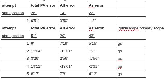 Screenshot2021-07-23at21-02-28EditPostInconsistentpolaralignmentresults-INDIForum.png